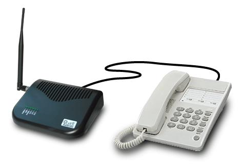 Мобильный интернет через GSM шлюз