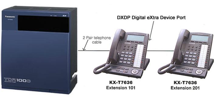 супергибридные DXDP порты