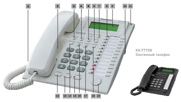Системные телефоны Panasonic KX-ТЕ