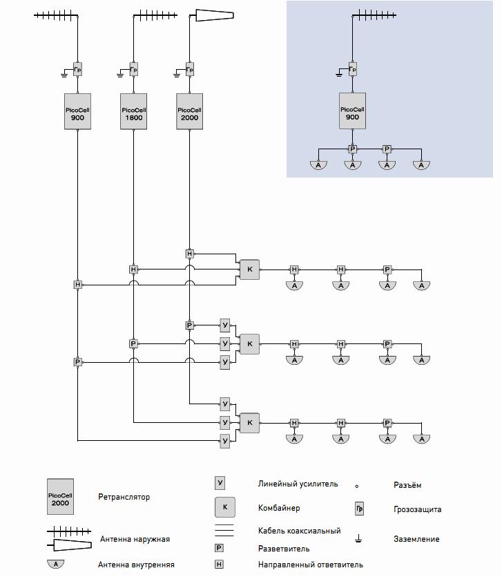 Антенный усилитель для мобильного телефона схема