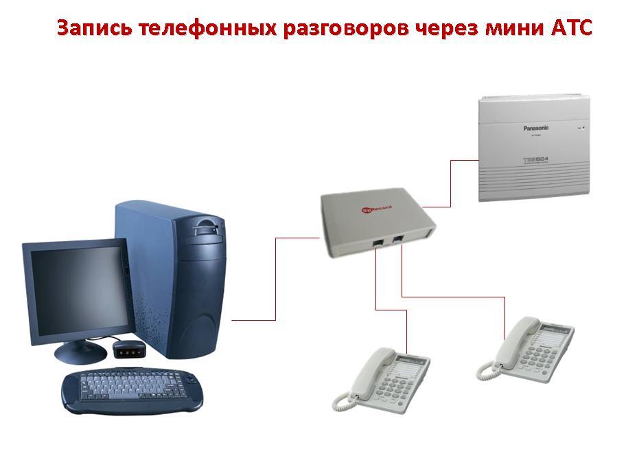 форма запись телефонных переговоров на компьютер база новостроек