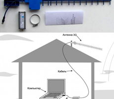 Готовые комплекты для усиления сигнала GSM