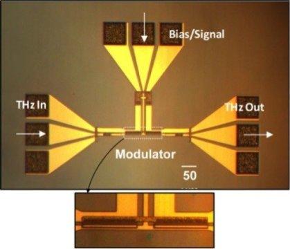 Схема устройства для работы в Терагерцевом диапазоне