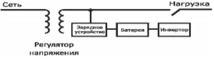 Линейно-интерактивный (Line-Interactive) ИБП